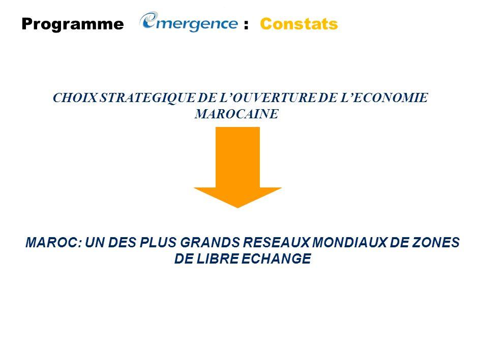 Programme : Démarche retenue Définition du cadre de référence international (ZLE, …) Analyses de 12 filières et 77 branches. B enchmark au niveau inte