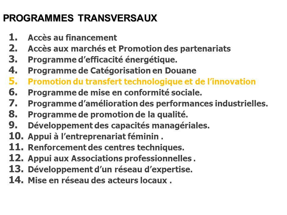 Période 2003 - 2007 Programmes Origine des fonds EME Commission Européenne / Meda I Mod PME Commission Européenne / Meda II FOMAN Gouvernement marocai