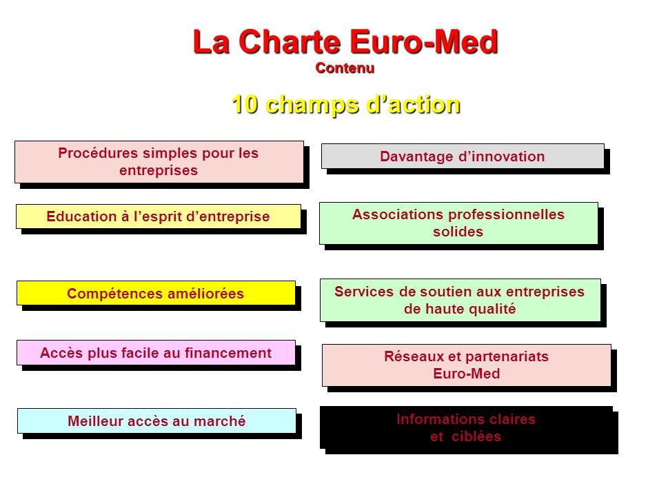 ANPME: Participation à des projets Euro-méditerranéens sur linnovation Promotion de la participation des entreprises et des universités marocaines au