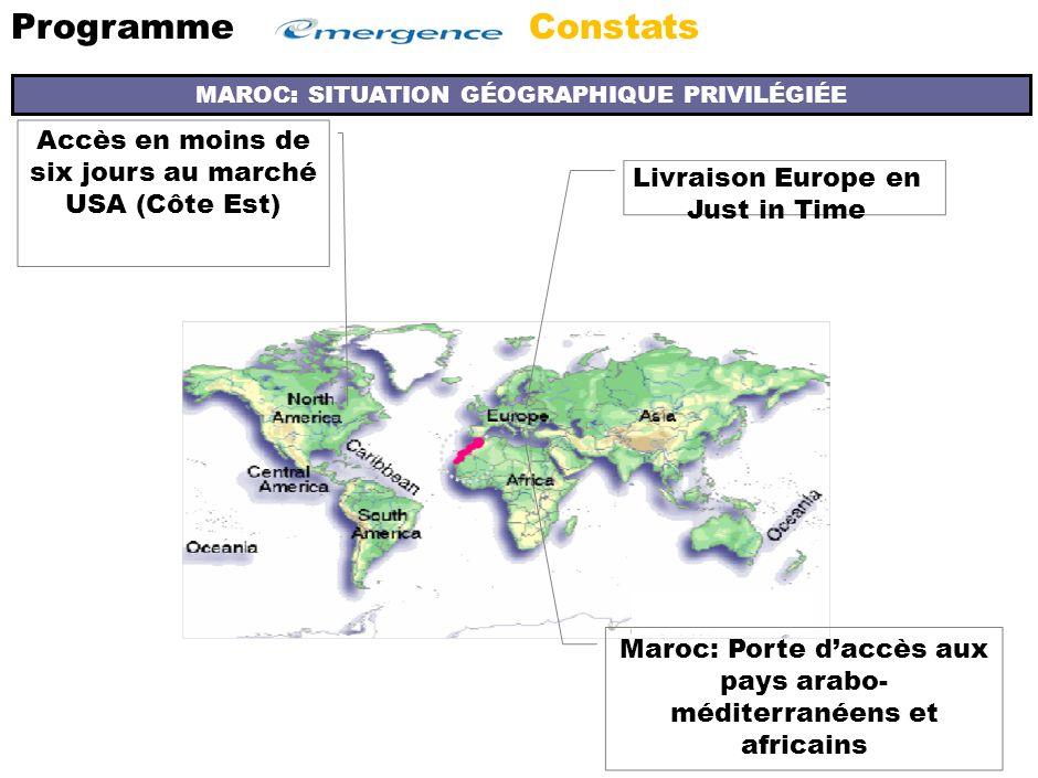 1 «QUAD» 0% en 2005 Ligue arabe 0% en 2005 Autres pays arabes AELE UE (élargi en 2004) MAROC USA Turquie 0% en 2012 Roumanie/ Bulgarie 0% au delà de 2