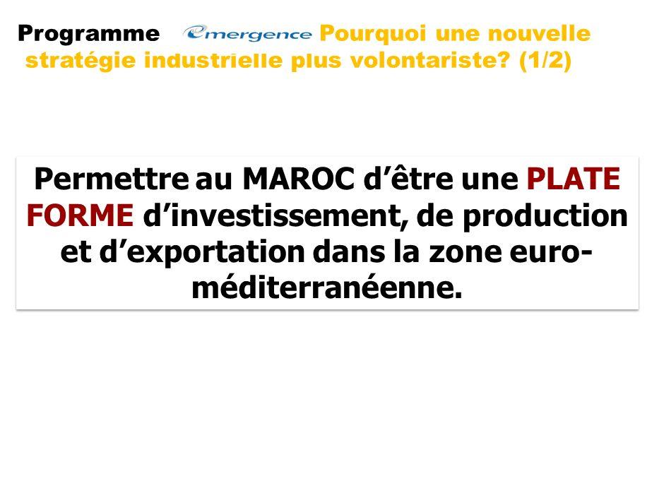1 Investir au Maroc: Accès en franchise des DD à un marché de plus dun milliard de consommateurs Marché américain: 290 Millions Marché Turque: 70Milli