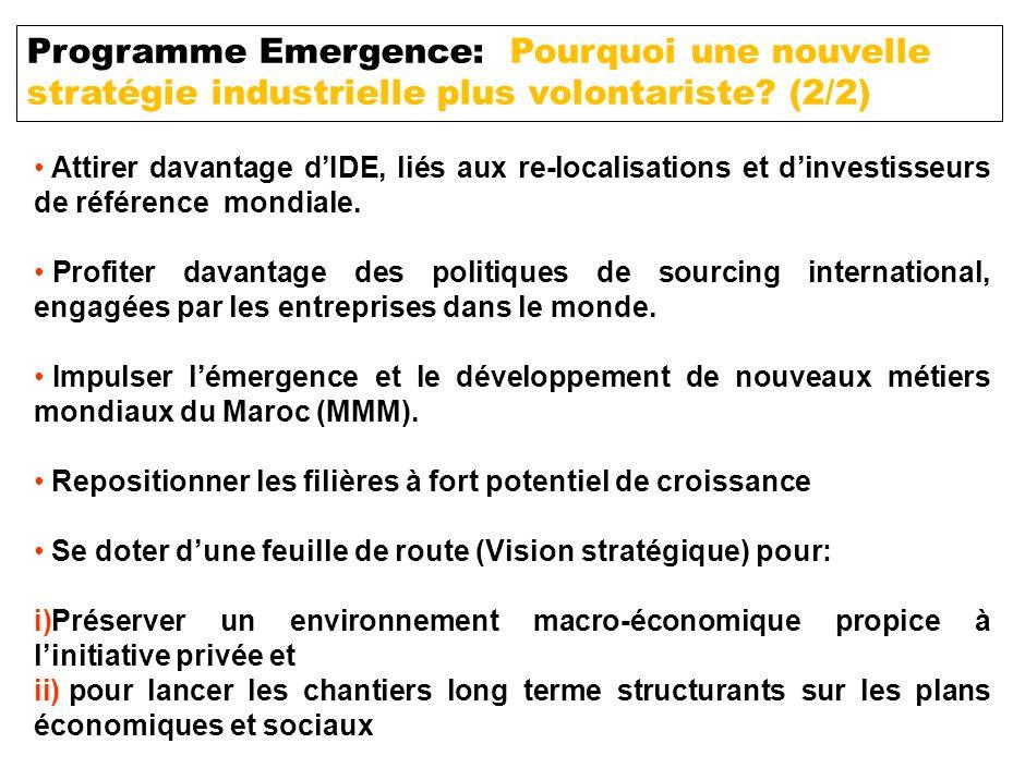 Programme :Pourquoi une nouvelle stratégie industrielle plus volontariste? (1/2) Permettre au MAROC dêtre une PLATE FORME dinvestissement, de producti