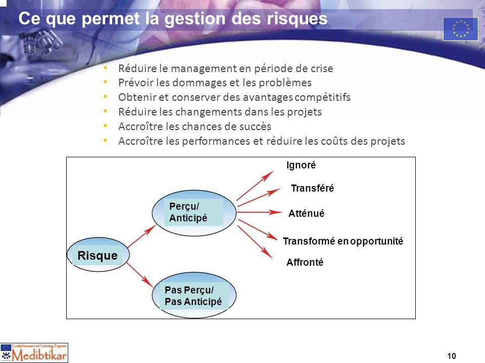 10 Ce que permet la gestion des risques Réduire le management en période de crise Prévoir les dommages et les problèmes Obtenir et conserver des avant