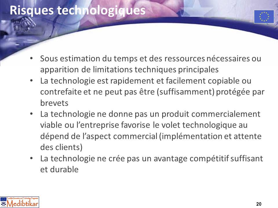 20 Sous estimation du temps et des ressources nécessaires ou apparition de limitations techniques principales La technologie est rapidement et facilem