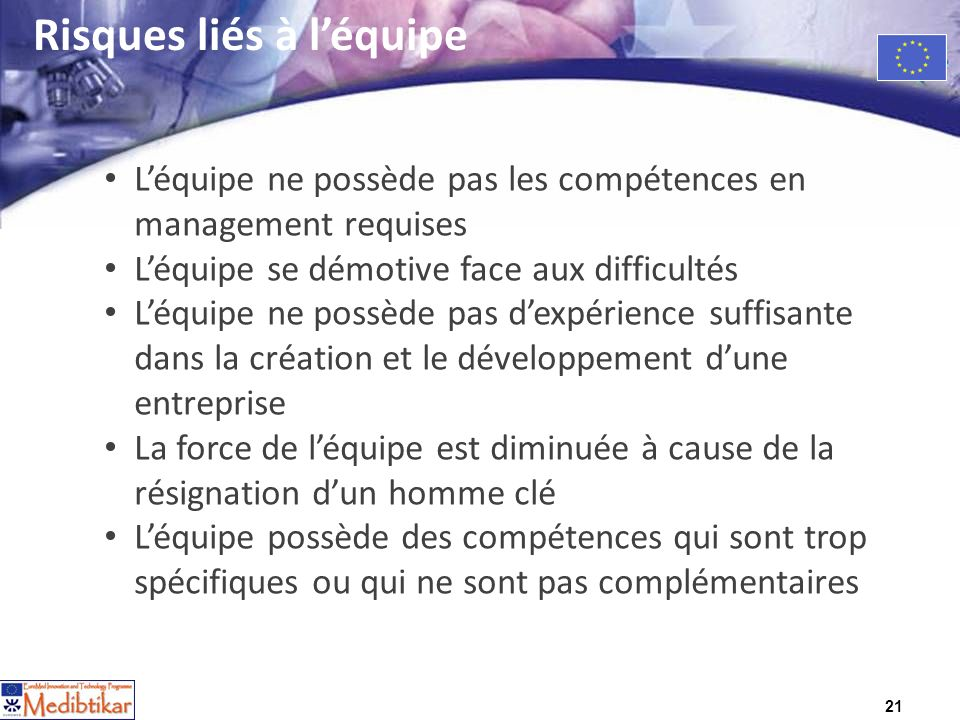 21 Léquipe ne possède pas les compétences en management requises Léquipe se démotive face aux difficultés Léquipe ne possède pas dexpérience suffisant