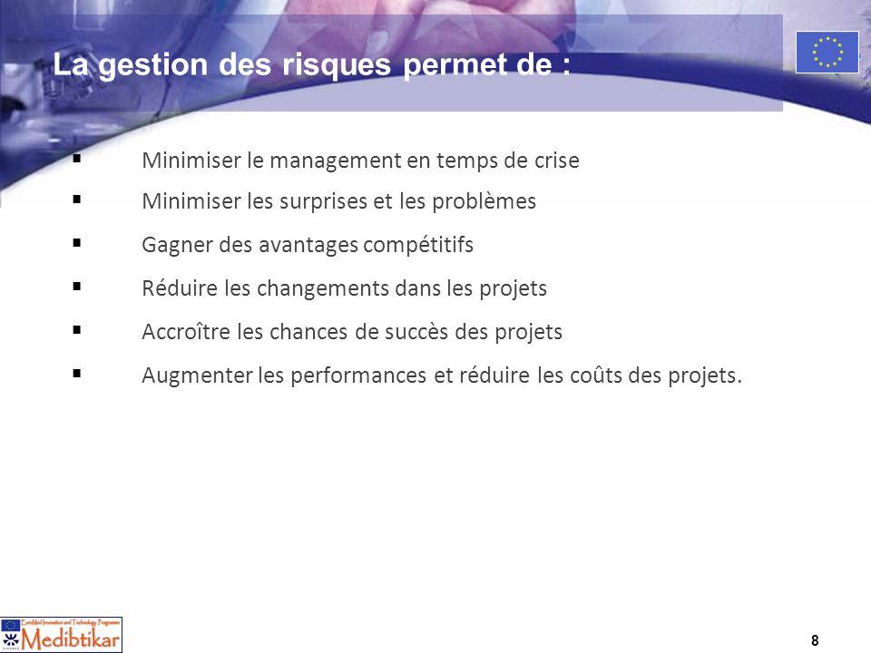 8 La gestion des risques permet de : Minimiser le management en temps de crise Minimiser les surprises et les problèmes Gagner des avantages compétiti