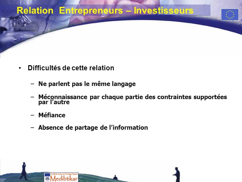 Relation Entrepreneurs – Investisseurs Difficultés de cette relation –Ne parlent pas le même langage –Méconnaissance par chaque partie des contraintes supportées par lautre –Méfiance –Absence de partage de linformation