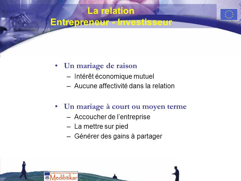 La relation Entrepreneur - Investisseur Un mariage de raison –Intérêt économique mutuel –Aucune affectivité dans la relation Un mariage à court ou moyen terme –Accoucher de lentreprise –La mettre sur pied –Générer des gains à partager
