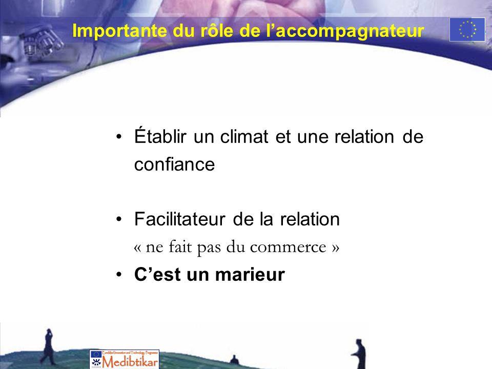 Importante du rôle de laccompagnateur Établir un climat et une relation de confiance Facilitateur de la relation « ne fait pas du commerce » Cest un marieur