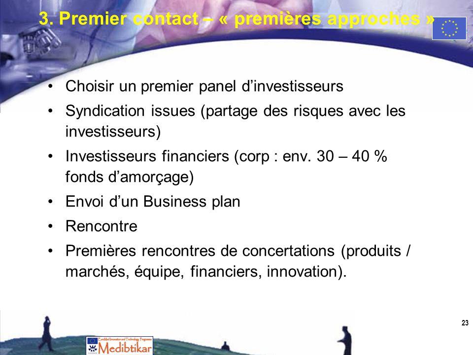 Choisir un premier panel dinvestisseurs Syndication issues (partage des risques avec les investisseurs) Investisseurs financiers (corp : env.
