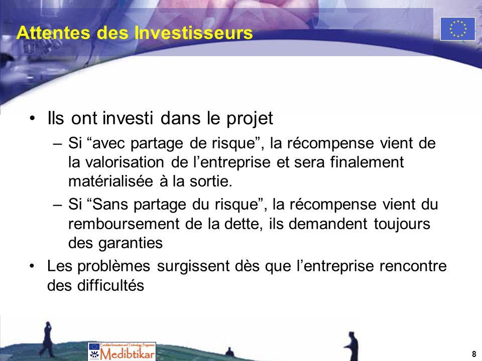 Attentes des Investisseurs Ils ont investi dans le projet –Si avec partage de risque, la récompense vient de la valorisation de lentreprise et sera finalement matérialisée à la sortie.
