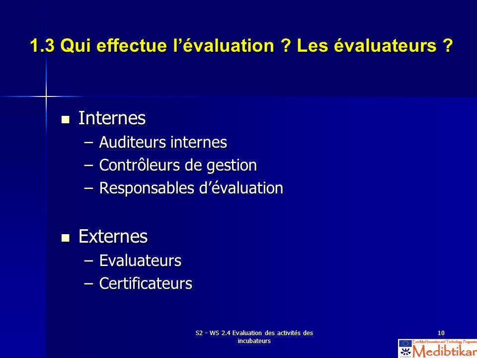 S2 - WS 2.4 Evaluation des activités des incubateurs 10 1.3 Qui effectue lévaluation ? Les évaluateurs ? Internes Internes –Auditeurs internes –Contrô
