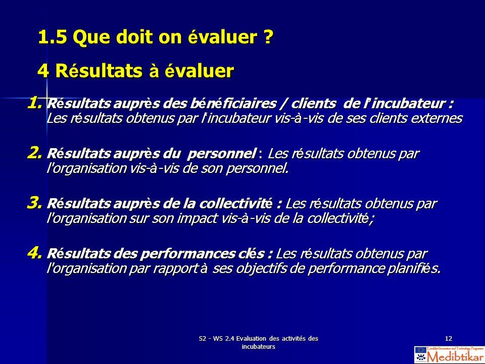 S2 - WS 2.4 Evaluation des activités des incubateurs 12 1.5 Que doit on é valuer ? 4 R é sultats à é valuer 1. R é sultats aupr è s des b é n é ficiai