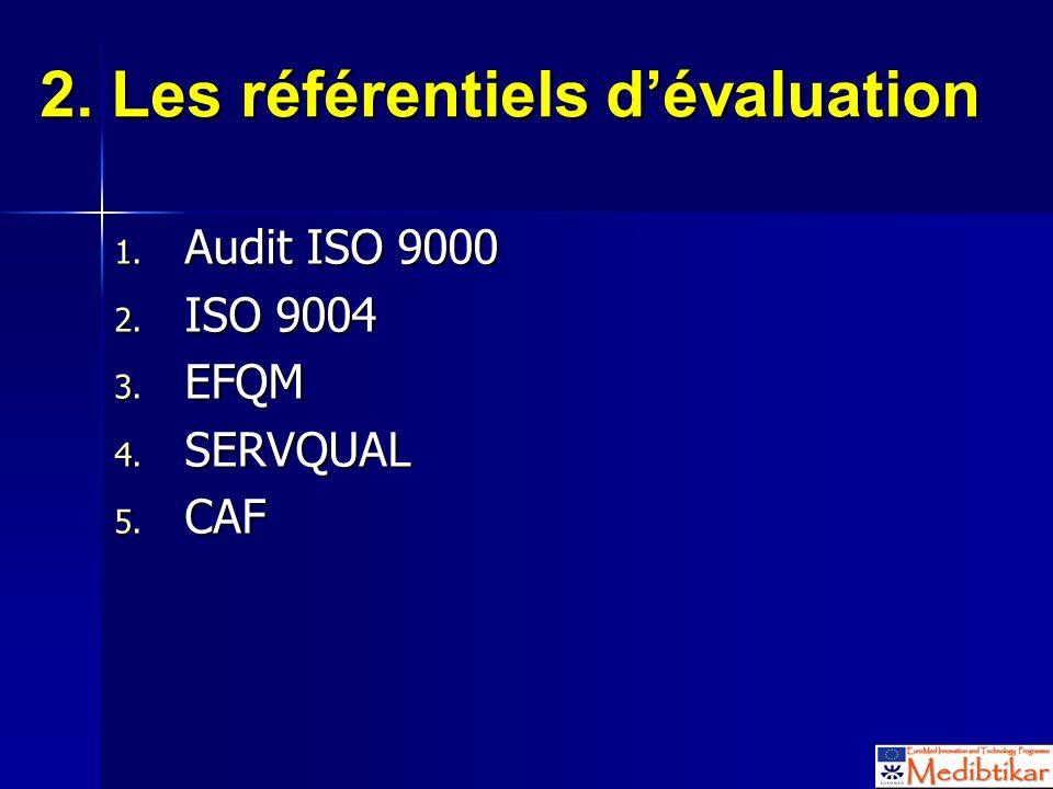 2. Les référentiels dévaluation 1. Audit ISO 9000 2. ISO 9004 3. EFQM 4. SERVQUAL 5. CAF