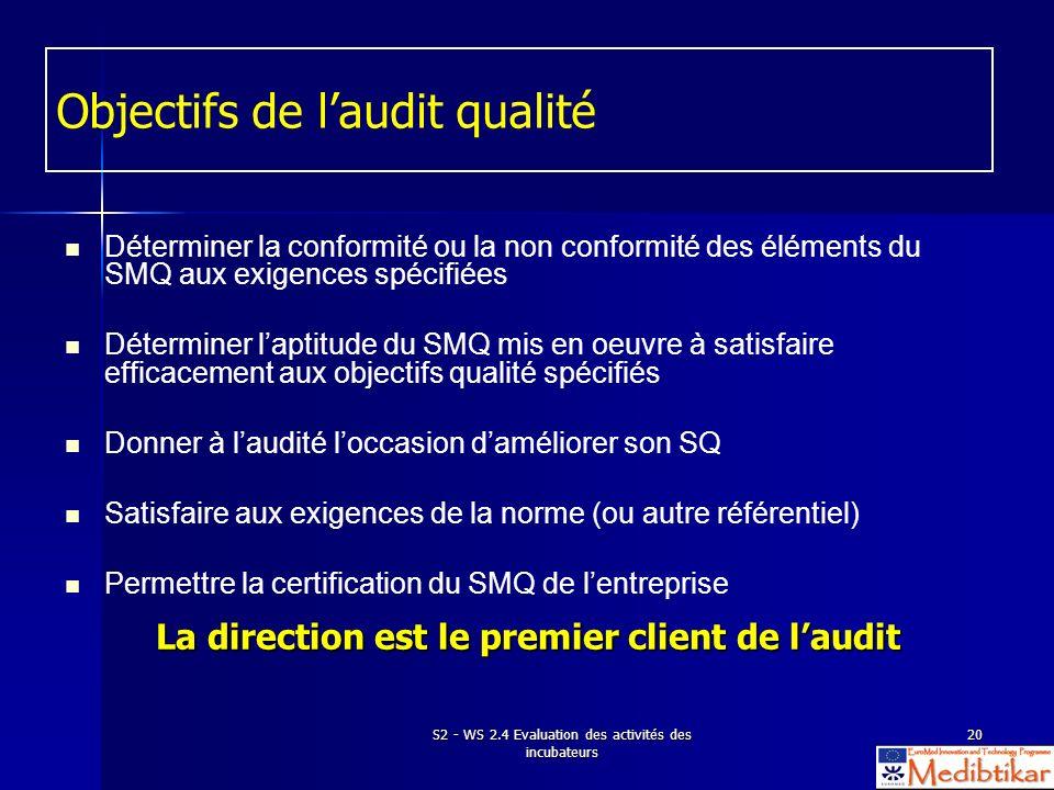 S2 - WS 2.4 Evaluation des activités des incubateurs 20 Objectifs de laudit qualité Déterminer la conformité ou la non conformité des éléments du SMQ