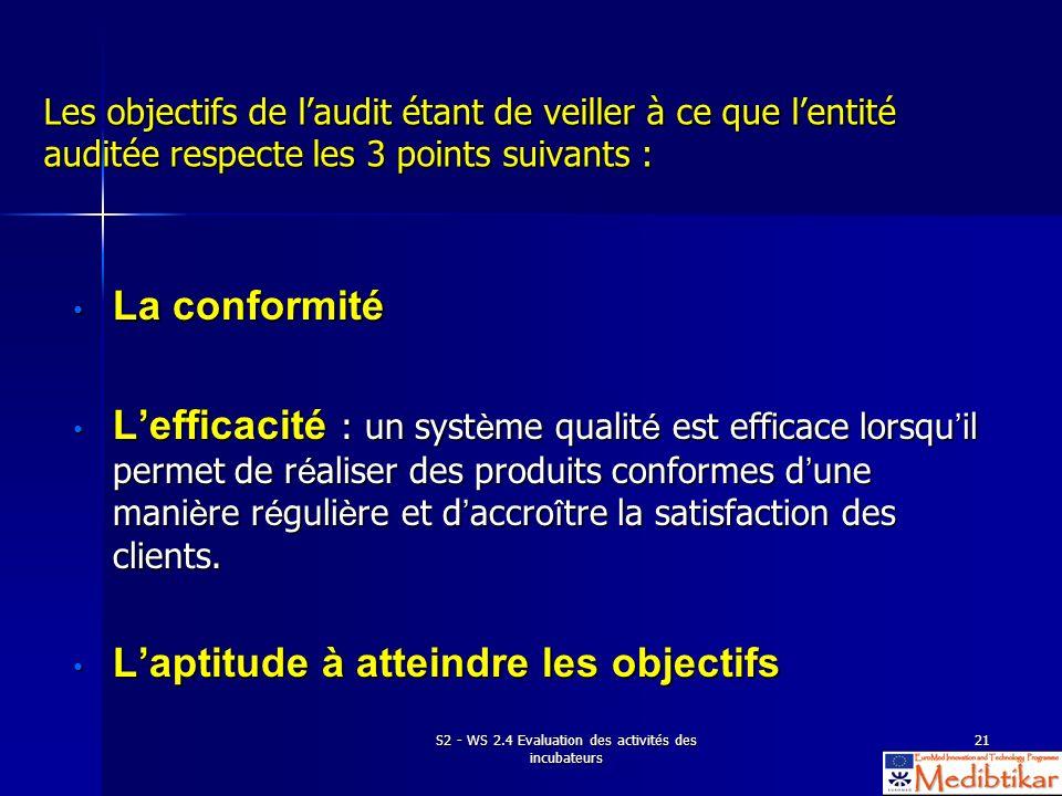 S2 - WS 2.4 Evaluation des activités des incubateurs 21 Les objectifs de laudit étant de veiller à ce que lentité auditée respecte les 3 points suivan