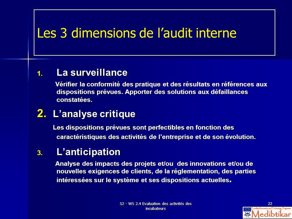 S2 - WS 2.4 Evaluation des activités des incubateurs 22 Les 3 dimensions de laudit interne 1. La surveillance Vérifier la conformité des pratique et d