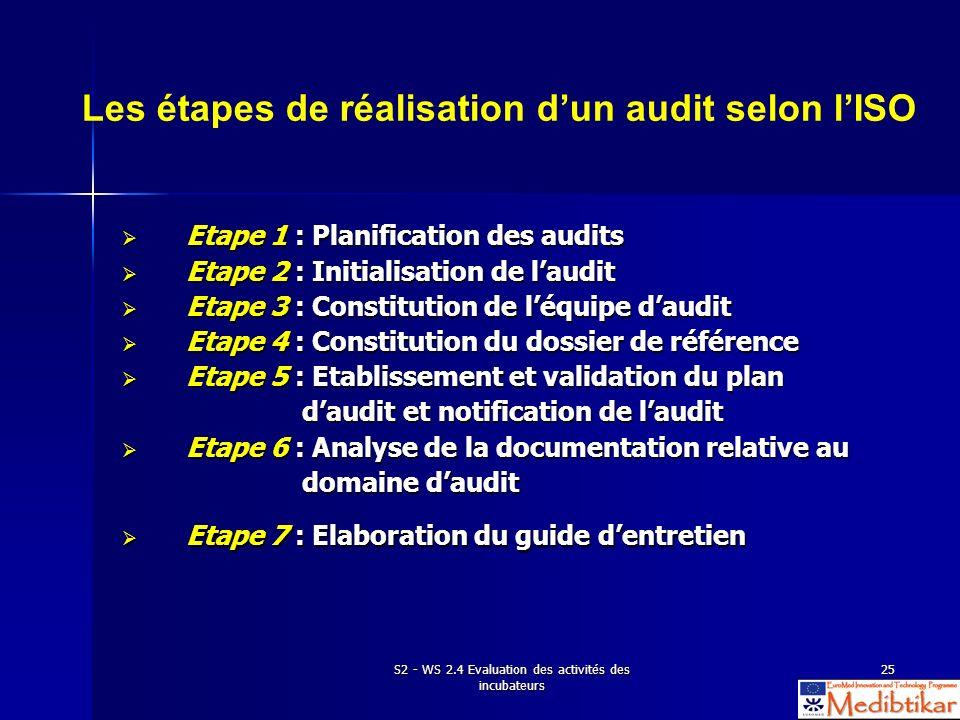 S2 - WS 2.4 Evaluation des activités des incubateurs 25 Etape 1 : Planification des audits Etape 1 : Planification des audits Etape 2 : Initialisation
