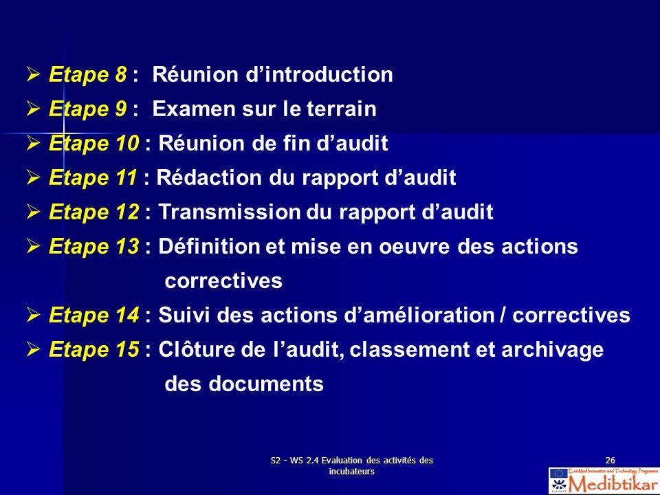 S2 - WS 2.4 Evaluation des activités des incubateurs 26 Etape 8 : Réunion dintroduction Etape 9 : Examen sur le terrain Etape 10 : Réunion de fin daud