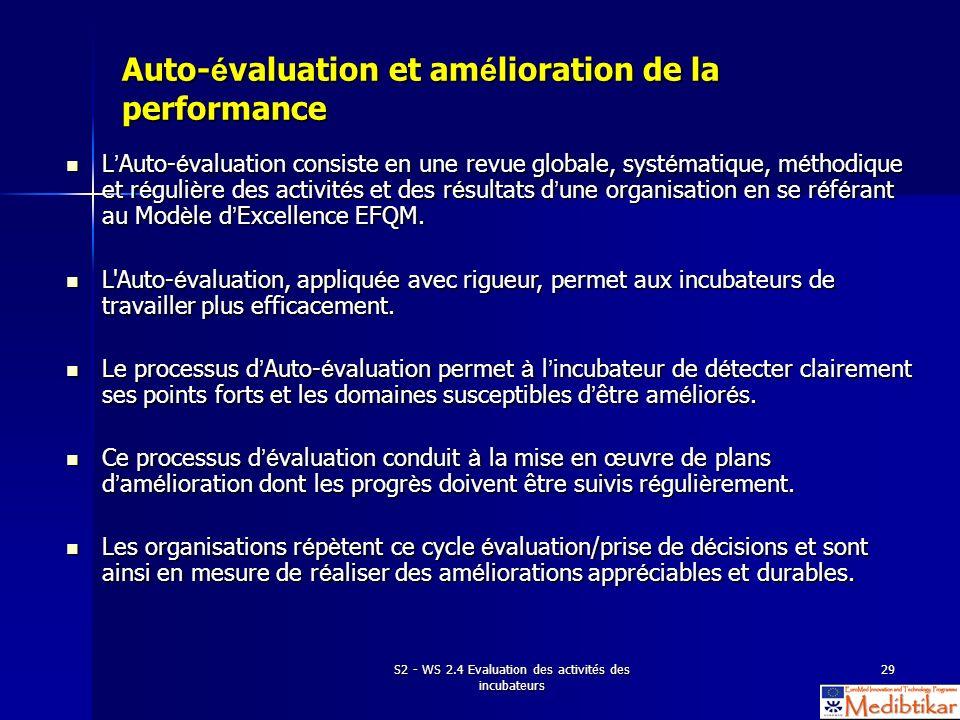 S2 - WS 2.4 Evaluation des activités des incubateurs 29 Auto- é valuation et am é lioration de la performance L Auto- é valuation consiste en une revu
