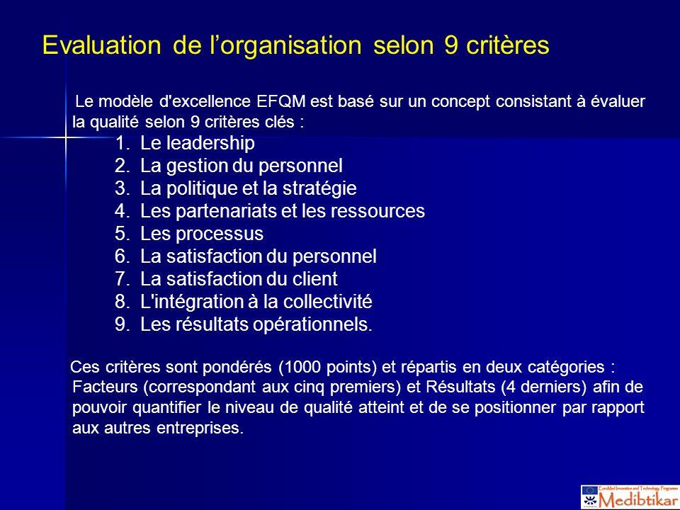 Le modèle d'excellence EFQM est basé sur un concept consistant à évaluer la qualité selon 9 critères clés : 1.Le leadership 2.La gestion du personnel