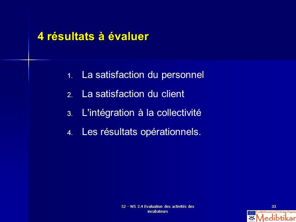 S2 - WS 2.4 Evaluation des activités des incubateurs 33 4 résultats à évaluer 1. 1. La satisfaction du personnel 2. 2. La satisfaction du client 3. 3.