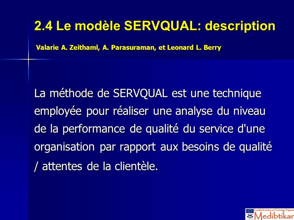2.4 Le modèle SERVQUAL: description Valarie A. Zeithaml, A. Parasuraman, et Leonard L. Berry La méthode de SERVQUAL est une technique employée pour ré