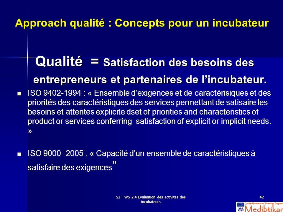 S2 - WS 2.4 Evaluation des activités des incubateurs 4242 Approach qualité : Concepts pour un incubateur Qualité = Satisfaction des besoins des entrep