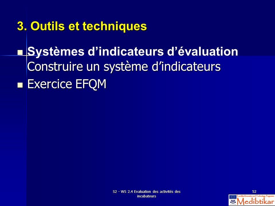 S2 - WS 2.4 Evaluation des activités des incubateurs 52 3. Outils et techniques Construire un système dindicateurs Systèmes dindicateurs dévaluation C