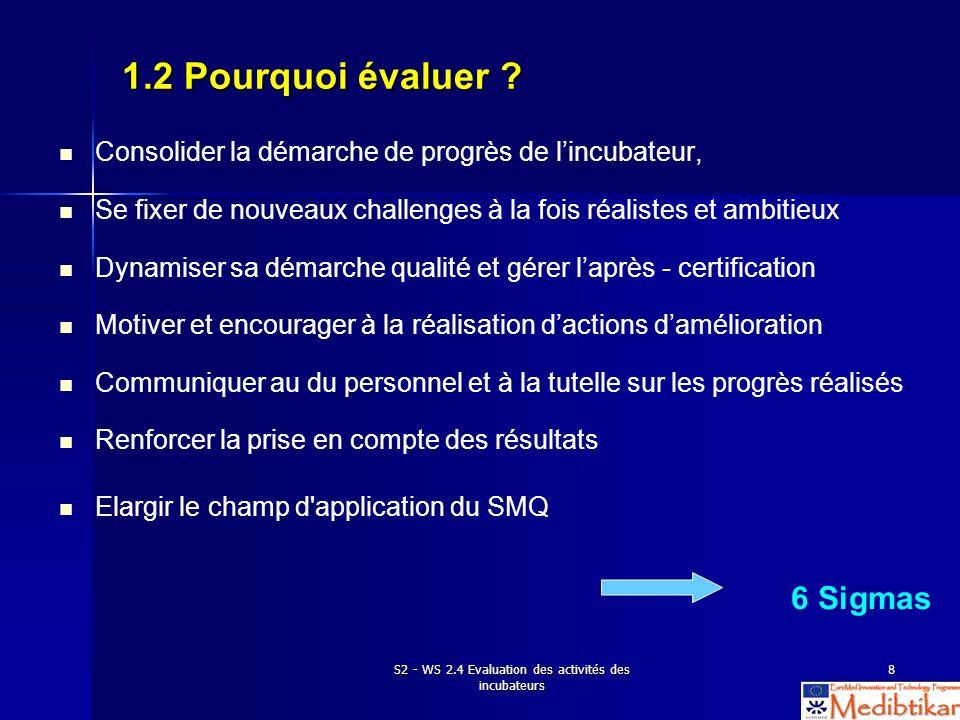 S2 - WS 2.4 Evaluation des activités des incubateurs 8 1.2 Pourquoi évaluer ? Consolider la démarche de progrès de lincubateur, Se fixer de nouveaux c