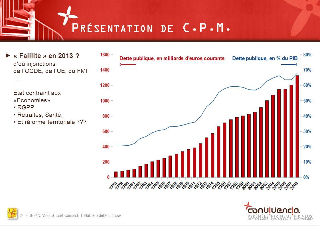 © FIDES CONSEILS Joël Raimondi LEtat de la dette publique « Faillite » en 2013 .