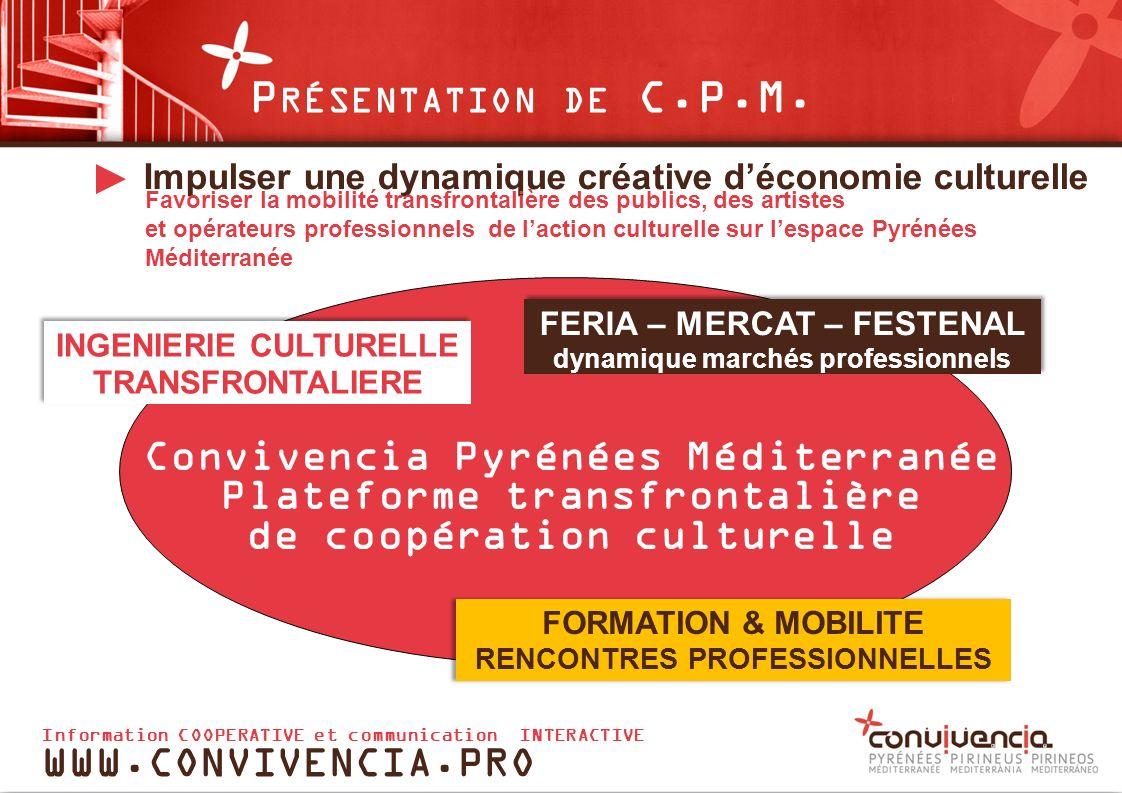 INGENIERIE CULTURELLE TRANSFRONTALIERE FERIA – MERCAT – FESTENAL dynamique marchés professionnels FERIA – MERCAT – FESTENAL dynamique marchés professionnels FORMATION & MOBILITE RENCONTRES PROFESSIONNELLES Convivencia Pyrénées Méditerranée Plateforme transfrontalière de coopération culturelle Information COOPERATIVE et communication INTERACTIVE WWW.CONVIVENCIA.PRO P RÉSENTATION DE C.P.M.