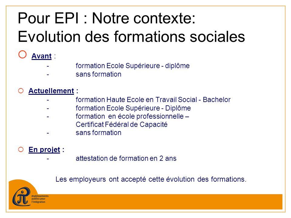 Pour EPI : Notre contexte: Evolution des formations sociales Avant : - formation Ecole Supérieure - diplôme -sans formation Actuellement : -formation