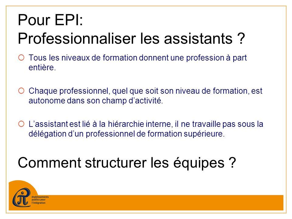 Pour EPI: Professionnaliser les assistants ? Tous les niveaux de formation donnent une profession à part entière. Chaque professionnel, quel que soit