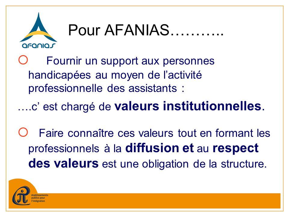 Pour AFANIAS……….. Fournir un support aux personnes handicapées au moyen de lactivité professionnelle des assistants : ….c est chargé de valeurs instit