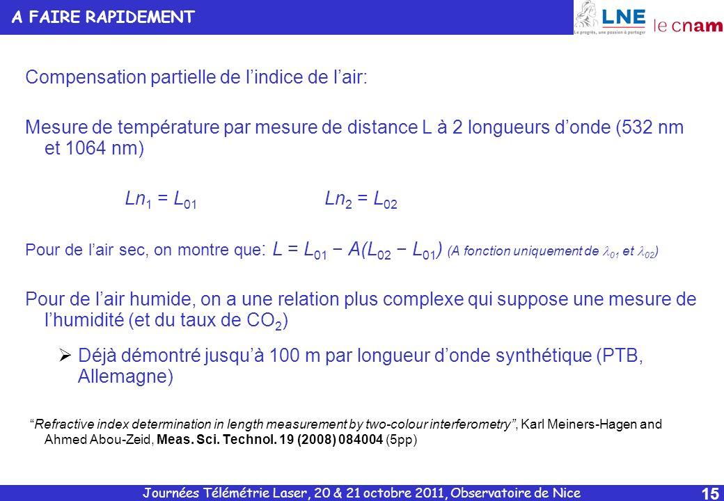 Journées Télémétrie Laser, 20 & 21 octobre 2011, Observatoire de Nice 15 Compensation partielle de lindice de lair: Mesure de température par mesure d