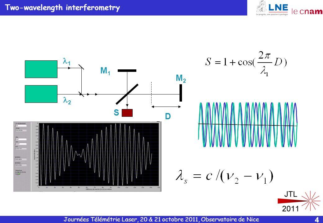 Journées Télémétrie Laser, 20 & 21 octobre 2011, Observatoire de Nice 15 Compensation partielle de lindice de lair: Mesure de température par mesure de distance L à 2 longueurs donde (532 nm et 1064 nm) Ln 1 = L 01 Ln 2 = L 02 Pour de lair sec, on montre que : L = L 01 A(L 02 L 01 ) (A fonction uniquement de 01 et 02 ) Pour de lair humide, on a une relation plus complexe qui suppose une mesure de lhumidité (et du taux de CO 2 ) Déjà démontré jusquà 100 m par longueur donde synthétique (PTB, Allemagne) Refractive index determination in length measurement by two-colour interferometry, Karl Meiners-Hagen and Ahmed Abou-Zeid, Meas.