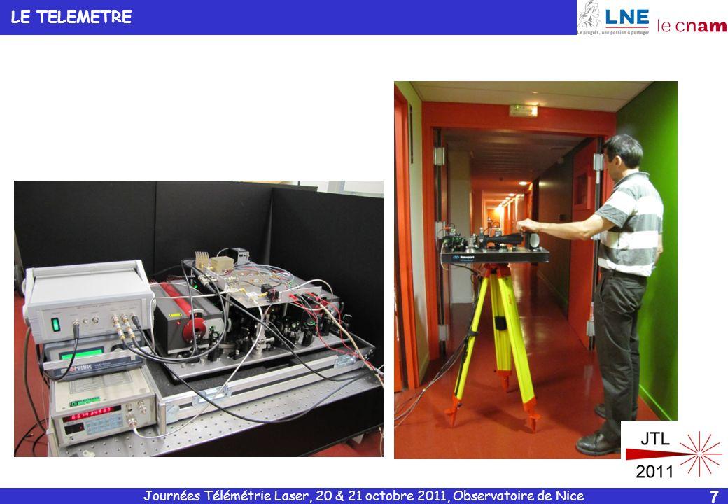 Journées Télémétrie Laser, 20 & 21 octobre 2011, Observatoire de Nice 8 OUTDOOR COMPARISON AT NUMMELA BASELINE 6 benchmark bolts in underground concrete pillars at 0, 24, 72, 216, 432 and 864 m (± 0.08 mm) Nummela Standard Baseline – September 2010