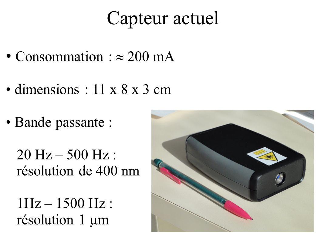 Capteur actuel Consommation : 200 mA dimensions : 11 x 8 x 3 cm Bande passante : 20 Hz – 500 Hz : résolution de 400 nm 1Hz – 1500 Hz : résolution 1 m