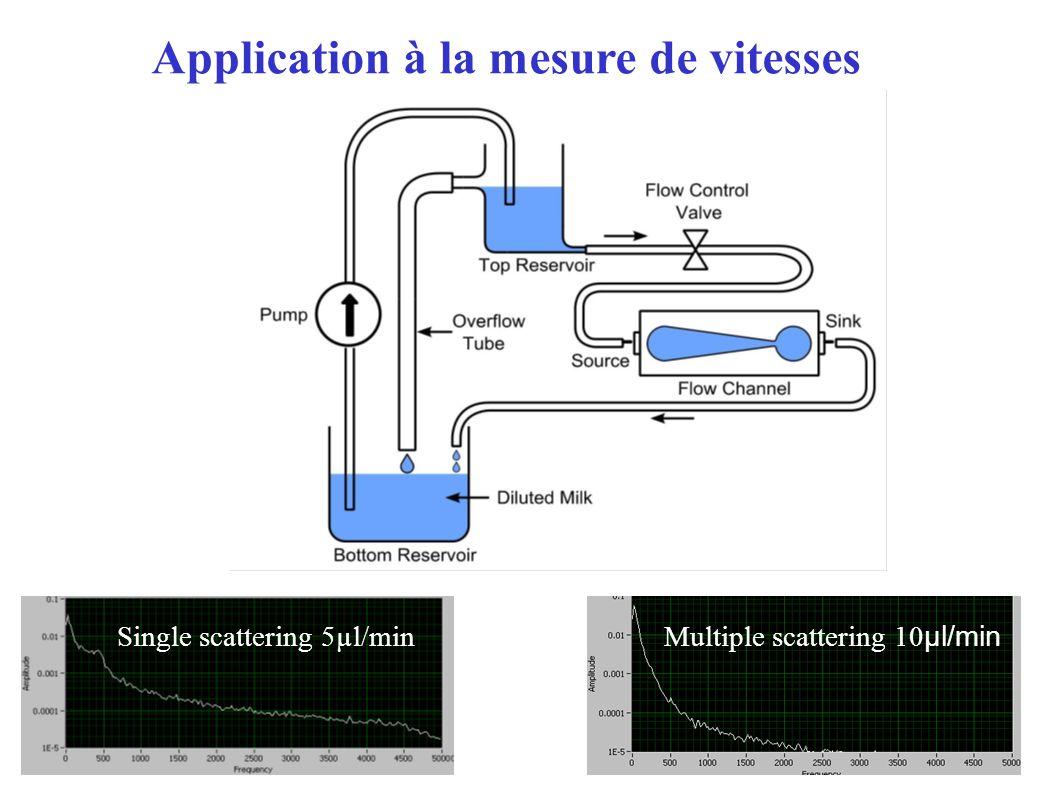 Single scattering 5µl/min Multiple scattering 10 µl/min Application à la mesure de vitesses