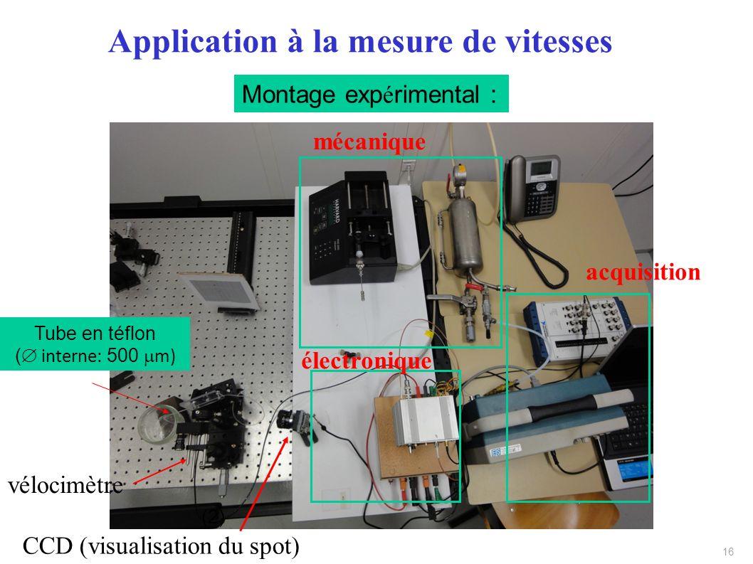 (2) 16 mécanique acquisition électronique Montage exp é rimental : Tube en téflon ( interne: 500 m) CCD (visualisation du spot) vélocimètre Application à la mesure de vitesses