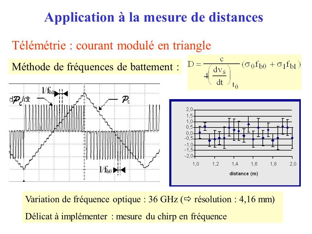 Télémétrie : courant modulé en triangle Méthode de fréquences de battement : Variation de fréquence optique : 36 GHz ( résolution : 4,16 mm) Délicat à implémenter : mesure du chirp en fréquence Application à la mesure de distances