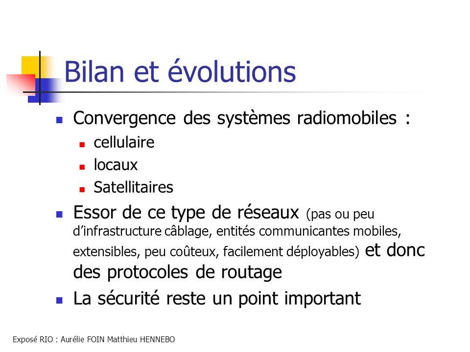 Bilan et évolutions Convergence des systèmes radiomobiles : cellulaire locaux Satellitaires Essor de ce type de réseaux (pas ou peu dinfrastructure câ