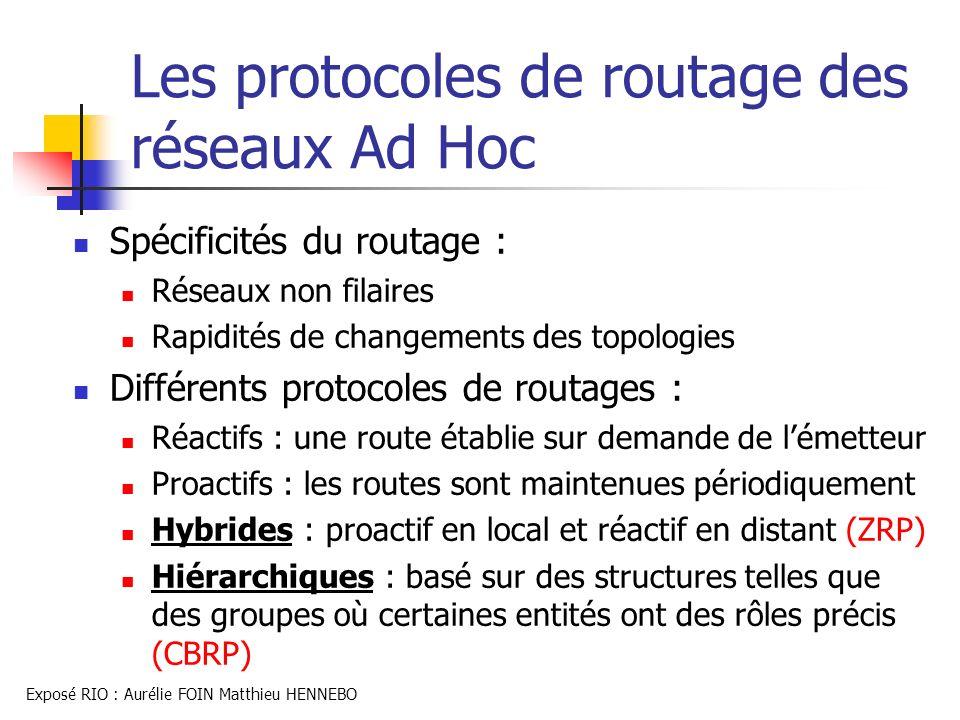 Les protocoles de routage des réseaux Ad Hoc Spécificités du routage : Réseaux non filaires Rapidités de changements des topologies Différents protoco