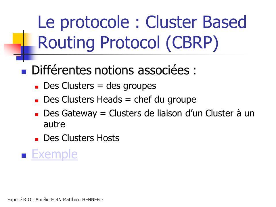 Le protocole : Cluster Based Routing Protocol (CBRP) Différentes notions associées : Des Clusters = des groupes Des Clusters Heads = chef du groupe De