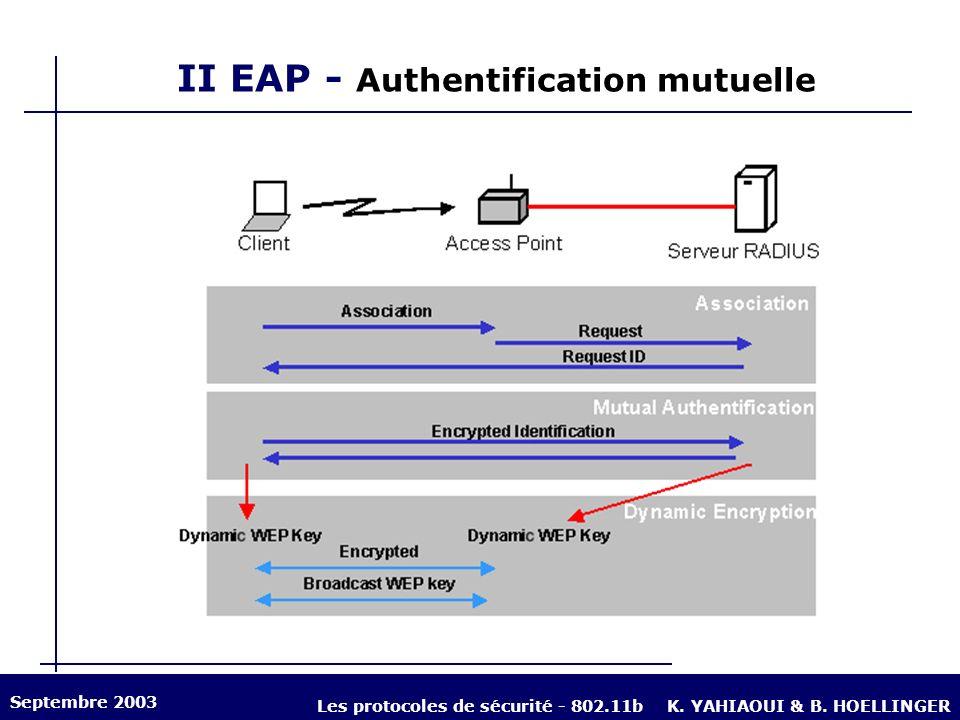 II EAP - Authentification mutuelle Septembre 2003 Les protocoles de sécurité - 802.11bK. YAHIAOUI & B. HOELLINGER