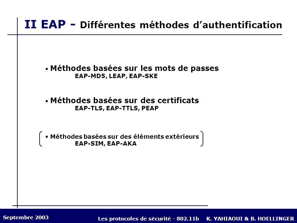 II EAP - Différentes méthodes dauthentification Méthodes basées sur des certificats EAP-TLS, EAP-TTLS, PEAP Méthodes basées sur les mots de passes EAP