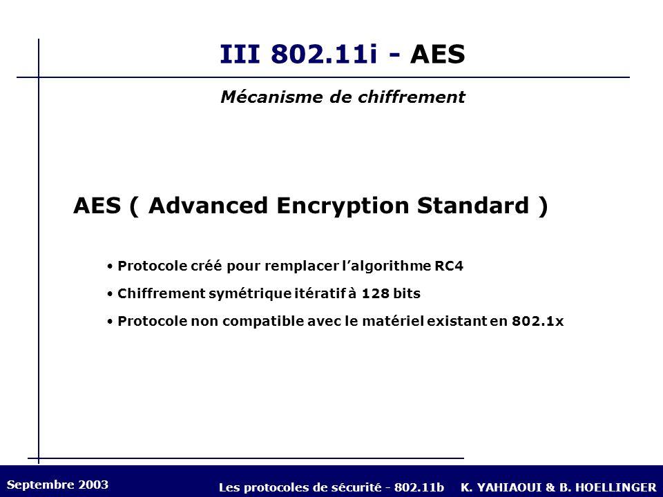 III 802.11i - AES AES ( Advanced Encryption Standard ) Protocole créé pour remplacer lalgorithme RC4 Chiffrement symétrique itératif à 128 bits Mécani