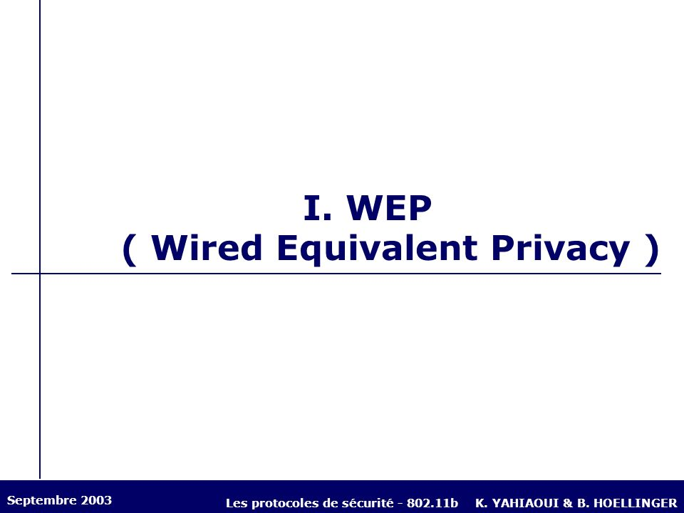 I.WEP ( Wired Equivalent Privacy ) Septembre 2003 Les protocoles de sécurité - 802.11bK.