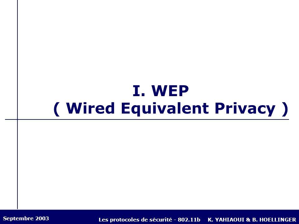 I WEP - Cryptage des données La clef est déclarée au niveau du PA et des stations clientes Checksum avant cryptage assure lintégrité Septembre 2003 Les protocoles de sécurité - 802.11bK.
